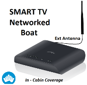SMART TV Networked Boat Package long range